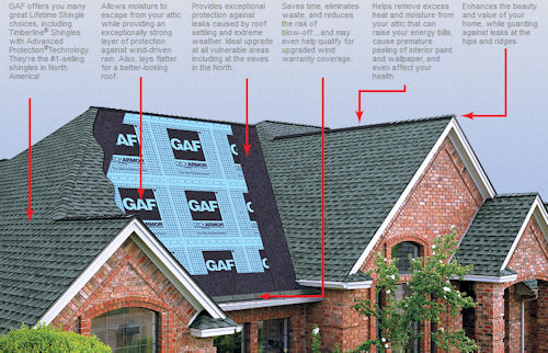 ... Gaf Roofing Products